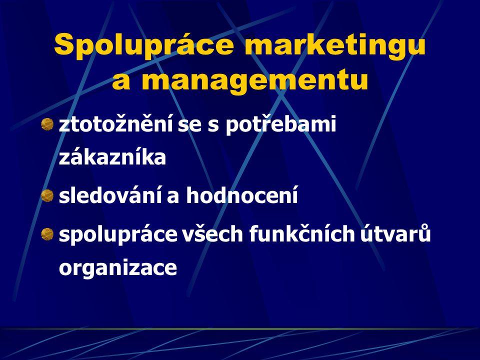 Spolupráce marketingu a managementu ztotožnění se s potřebami zákazníka sledování a hodnocení spolupráce všech funkčních útvarů organizace