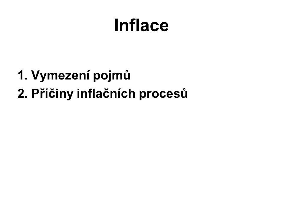 Inflace 1. Vymezení pojmů 2. Příčiny inflačních procesů