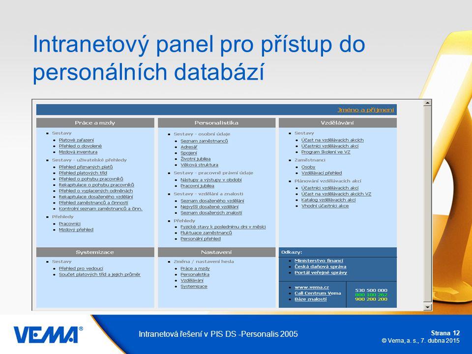 Strana 12 © Vema, a. s., 7. dubna 2015 Intranetová řešení v PIS DS -Personalis 2005 Intranetový panel pro přístup do personálních databází