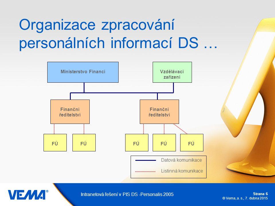 Strana 6 © Vema, a. s., 7. dubna 2015 Intranetová řešení v PIS DS -Personalis 2005 Organizace zpracování personálních informací DS … Ministerstvo Fina