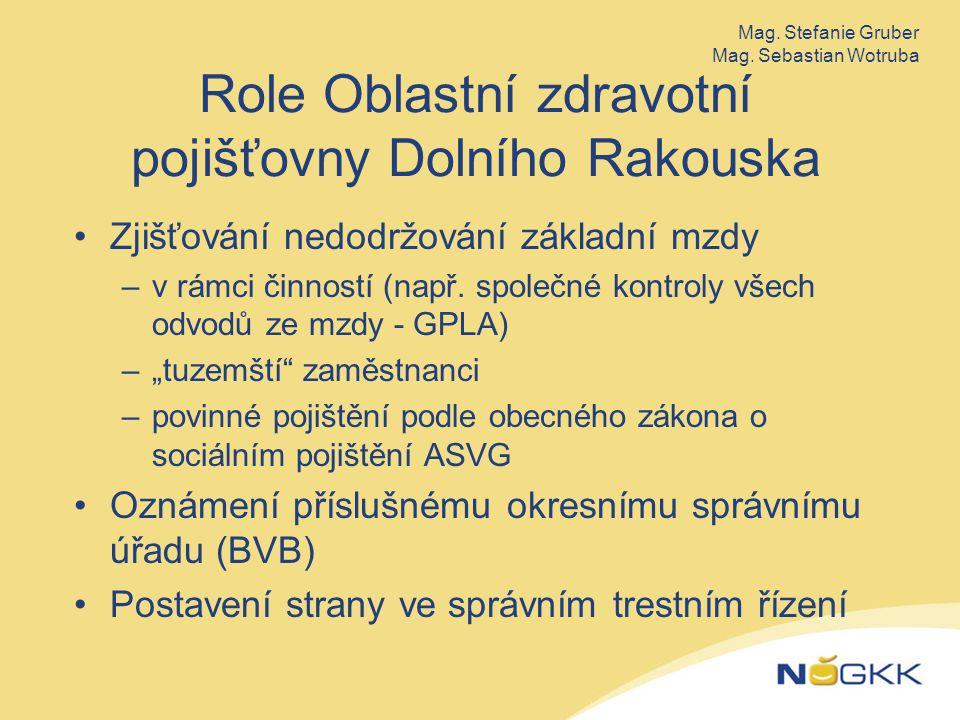Role Oblastní zdravotní pojišťovny Dolního Rakouska Zjišťování nedodržování základní mzdy –v rámci činností (např. společné kontroly všech odvodů ze m