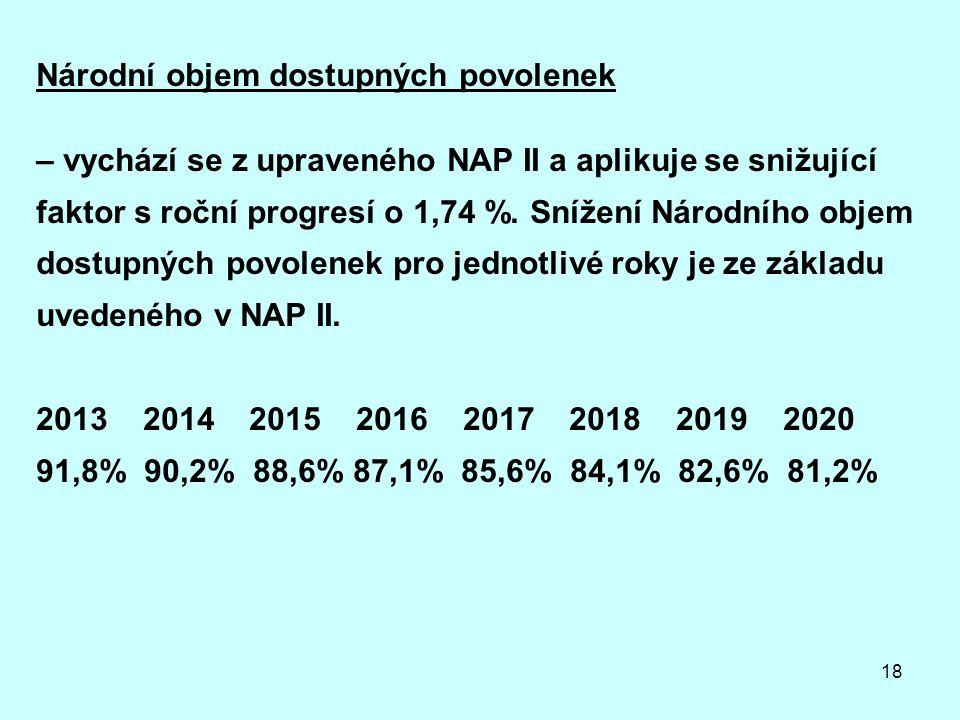 18 Národní objem dostupných povolenek – vychází se z upraveného NAP II a aplikuje se snižující faktor s roční progresí o 1,74 %.
