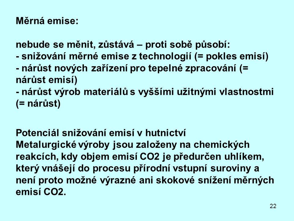 22 Měrná emise: nebude se měnit, zůstává – proti sobě působí: - snižování měrné emise z technologií (= pokles emisí) - nárůst nových zařízení pro tepelné zpracování (= nárůst emisí) - nárůst výrob materiálů s vyššími užitnými vlastnostmi (= nárůst) Potenciál snižování emisí v hutnictví Metalurgické výroby jsou založeny na chemických reakcích, kdy objem emisí CO2 je předurčen uhlíkem, který vnášejí do procesu přírodní vstupní suroviny a není proto možné výrazné ani skokové snížení měrných emisí CO2.