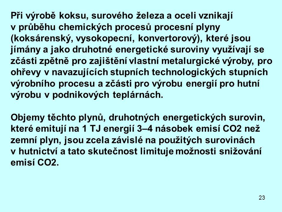 23 Při výrobě koksu, surového železa a oceli vznikají v průběhu chemických procesů procesní plyny (koksárenský, vysokopecní, konvertorový), které jsou jímány a jako druhotné energetické suroviny využívají se zčásti zpětně pro zajištění vlastní metalurgické výroby, pro ohřevy v navazujících stupních technologických stupních výrobního procesu a zčásti pro výrobu energií pro hutní výrobu v podnikových teplárnách.
