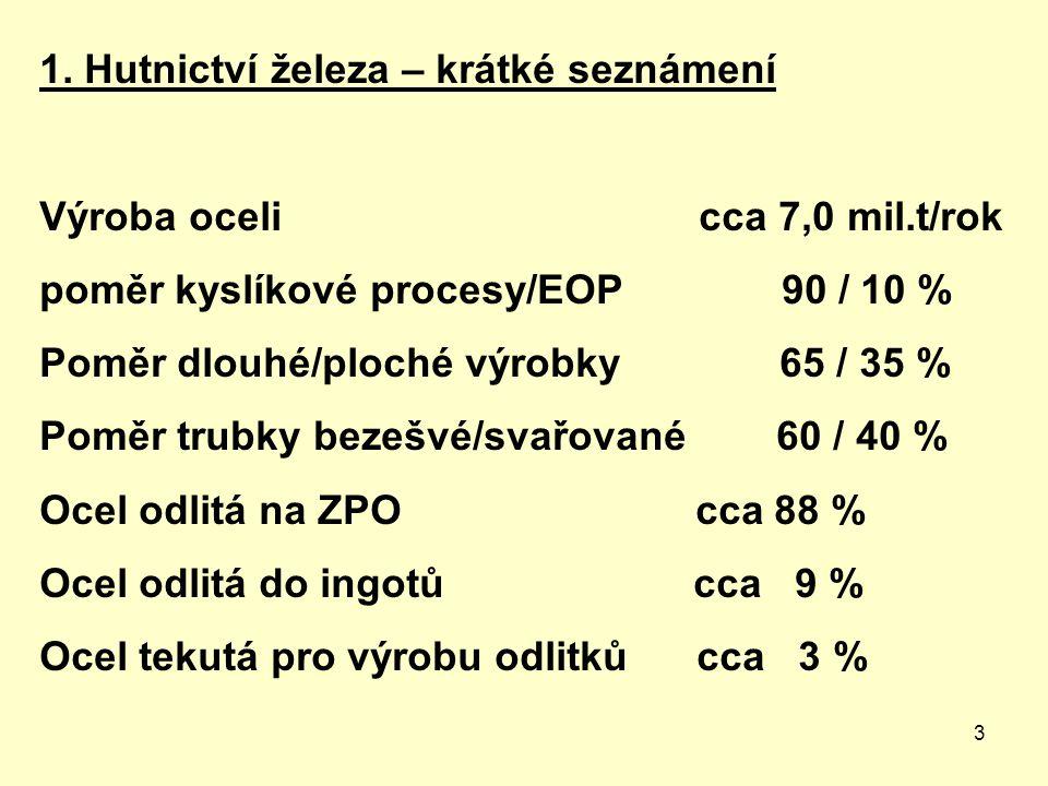 3 1. Hutnictví železa – krátké seznámení Výroba oceli cca 7,0 mil.t/rok poměr kyslíkové procesy/EOP 90 / 10 % Poměr dlouhé/ploché výrobky 65 / 35 % Po
