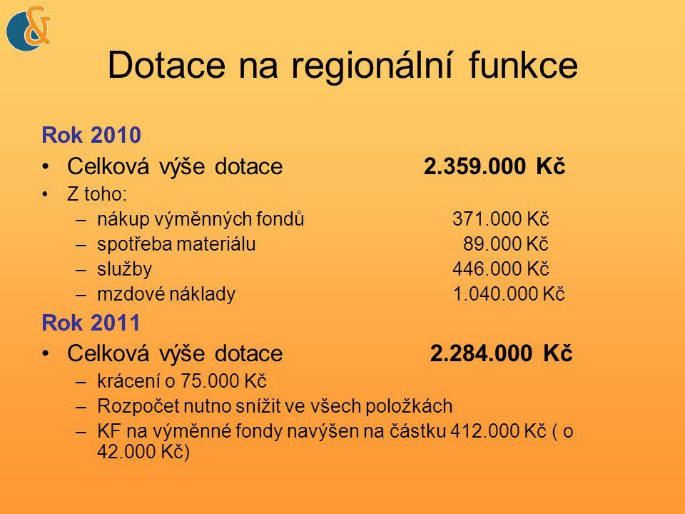 Dotace na regionální funkce Rok 2010 Celková výše dotace 2.359.000 Kč Z toho: –nákup výměnných fondů371.000 Kč –spotřeba materiálu 89.000 Kč –služby446.000 Kč –mzdové náklady 1.040.000 Kč Rok 2011 Celková výše dotace 2.284.000 Kč –krácení o 75.000 Kč –Rozpočet nutno snížit ve všech položkách –KF na výměnné fondy navýšen na částku 412.000 Kč ( o 42.000 Kč)