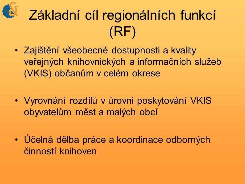 Výkon RF ve Zlínském kraji ZLÍNSKÝ KRAJ  4 knihovny pověřené výkonem regionálních funkcí  Krajská knihovna F.