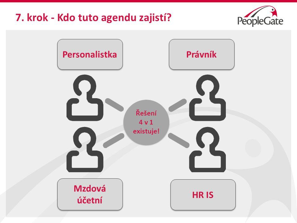 7. krok - Kdo tuto agendu zajistí? Personalistka Mzdová účetní Právník HR IS Řešení 4 v 1 existuje!