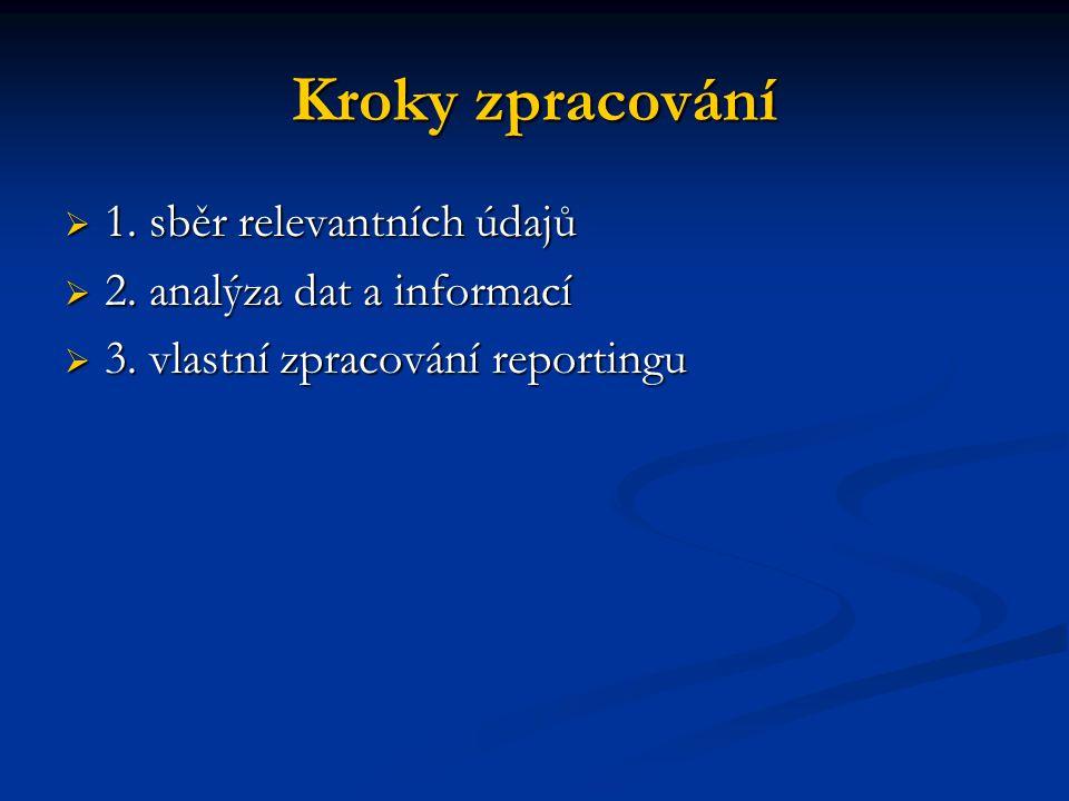 Kroky zpracování  1. sběr relevantních údajů  2. analýza dat a informací  3. vlastní zpracování reportingu