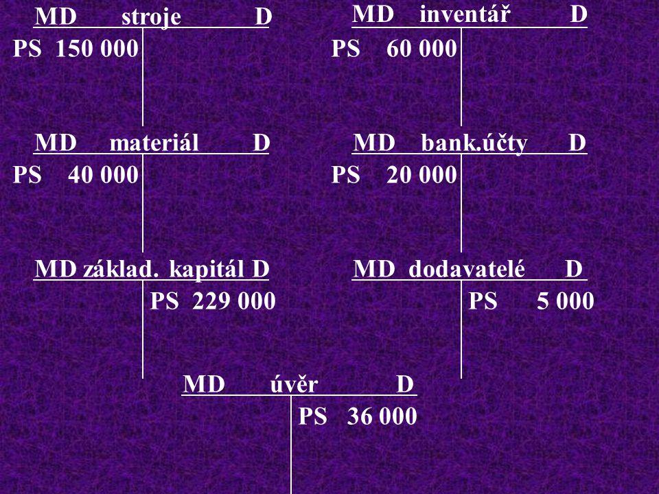 MD inventář D MD bank.účty D MD dodavatelé D MD stroje D MD materiál D MD základ.