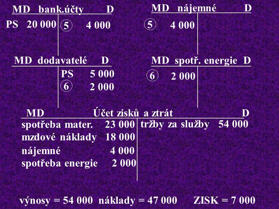 MD bank.účty D PS 20 000 MD nájemné D MD dodavatelé DMD spotř.