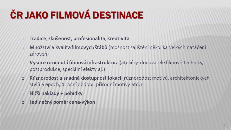 ČR JAKO FILMOVÁ DESTINACE  Tradice, zkušenost, profesionalita, kreativita  Množství a kvalita filmových štábů (možnost zajištění několika velkých na