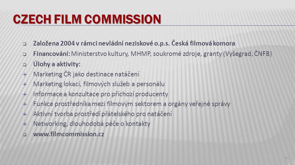CZECH FILM COMMISSION  Založena 2004 v rámci nevládní neziskové o.p.s. Česká filmová komora  Financování: Ministerstvo kultury, MHMP, soukromé zdroj