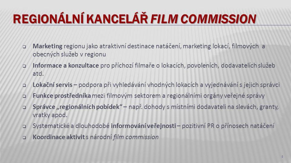 REGIONÁLNÍ KANCELÁŘ FILM COMMISSION  Marketing regionu jako atraktivní destinace natáčení, marketing lokací, filmových a obecných služeb v regionu 