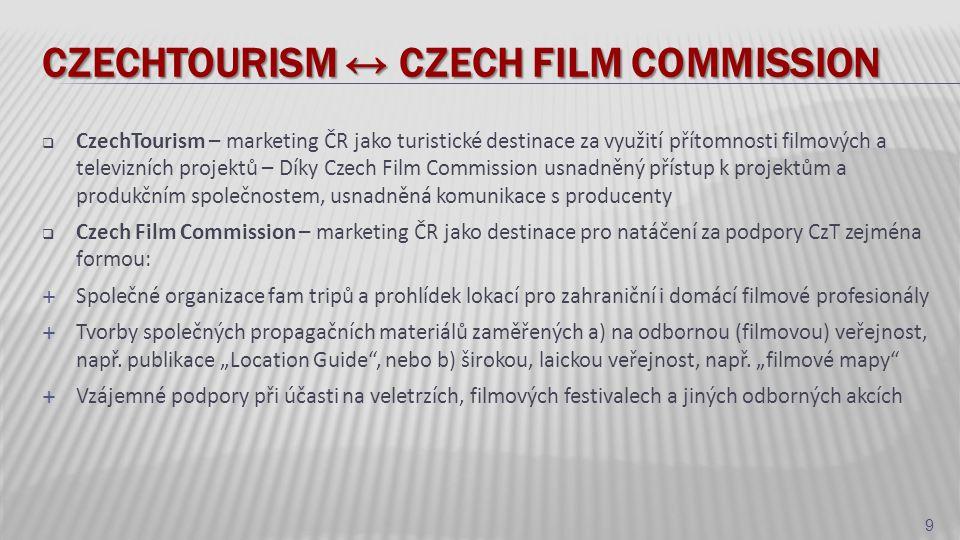 CZECHTOURISM ↔ CZECH FILM COMMISSION  CzechTourism – marketing ČR jako turistické destinace za využití přítomnosti filmových a televizních projektů –