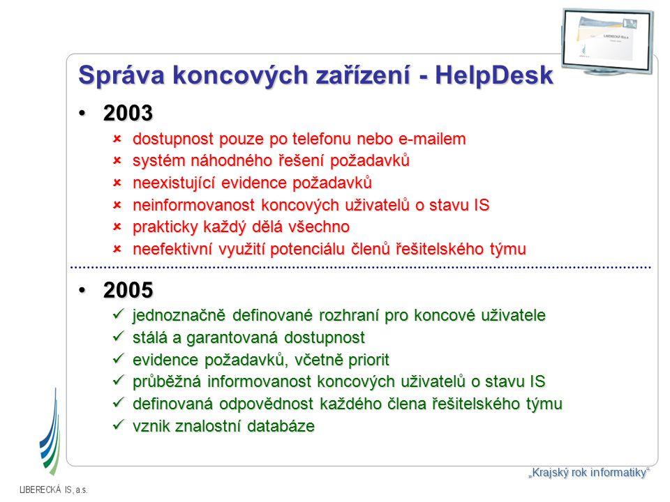 """Správa koncových zařízení - HelpDesk 20032003  dostupnost pouze po telefonu nebo e-mailem  systém náhodného řešení požadavků  neexistující evidence požadavků  neinformovanost koncových uživatelů o stavu IS  prakticky každý dělá všechno  neefektivní využití potenciálu členů řešitelského týmu 20052005 jednoznačně definované rozhraní pro koncové uživatele jednoznačně definované rozhraní pro koncové uživatele stálá a garantovaná dostupnost stálá a garantovaná dostupnost evidence požadavků, včetně priorit evidence požadavků, včetně priorit průběžná informovanost koncových uživatelů o stavu IS průběžná informovanost koncových uživatelů o stavu IS definovaná odpovědnost každého člena řešitelského týmu definovaná odpovědnost každého člena řešitelského týmu vznik znalostní databáze vznik znalostní databáze """"Krajský rok informatiky"""