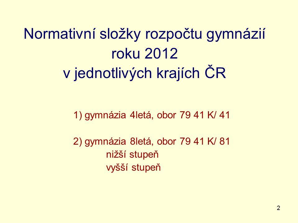 2 Normativní složky rozpočtu gymnázií roku 2012 v jednotlivých krajích ČR 1) gymnázia 4letá, obor 79 41 K/ 41 2) gymnázia 8letá, obor 79 41 K/ 81 nižší stupeň vyšší stupeň