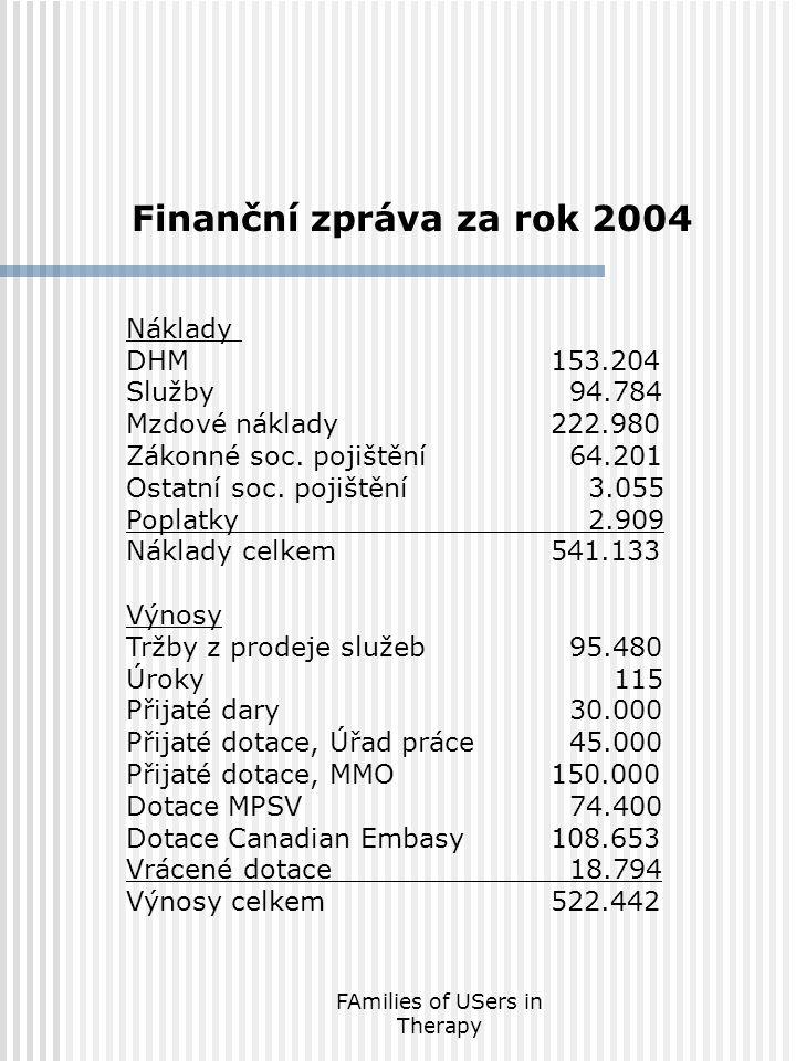 FAmilies of USers in Therapy Finanční zpráva za rok 2004 Náklady DHM153.204 Služby 94.784 Mzdové náklady222.980 Zákonné soc.