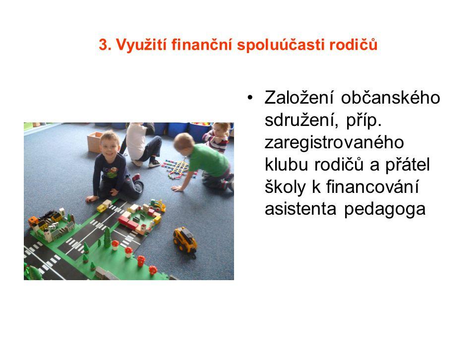 3.Využití finanční spoluúčasti rodičů Založení občanského sdružení, příp.