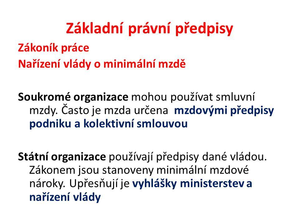 Základní právní předpisy Zákoník práce Nařízení vlády o minimální mzdě Soukromé organizace mohou používat smluvní mzdy.