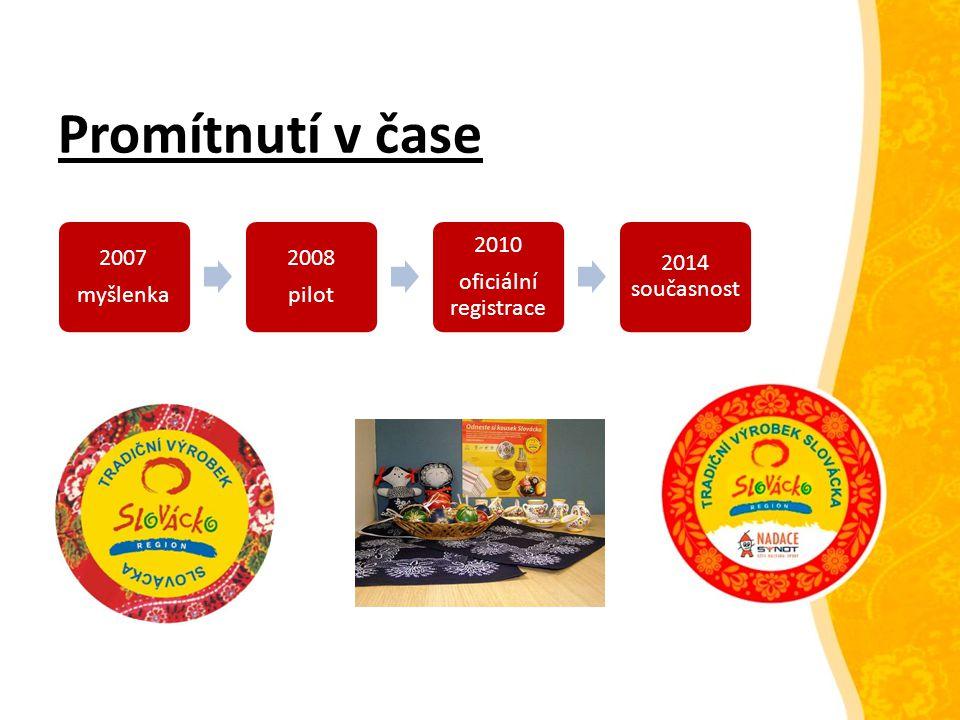 Promítnutí v čase 2007 myšlenka 2008 pilot 2010 oficiální registrace 2014 současnost