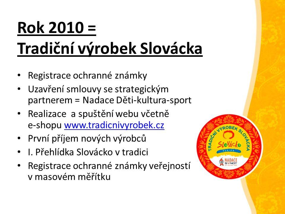 Rok 2011, 2012, 2013 = Tradiční výrobek Slovácka Prezentace a propagace výrobců jako celku pod jednou značkou Získávání nabídek pro výrobce a marketingový a manažerský servis výrobcům Založení FB stránek Širší komunikace s médii i veřejností Příjem nových žádostí (v roce 2013 celkem 41 výrobců)