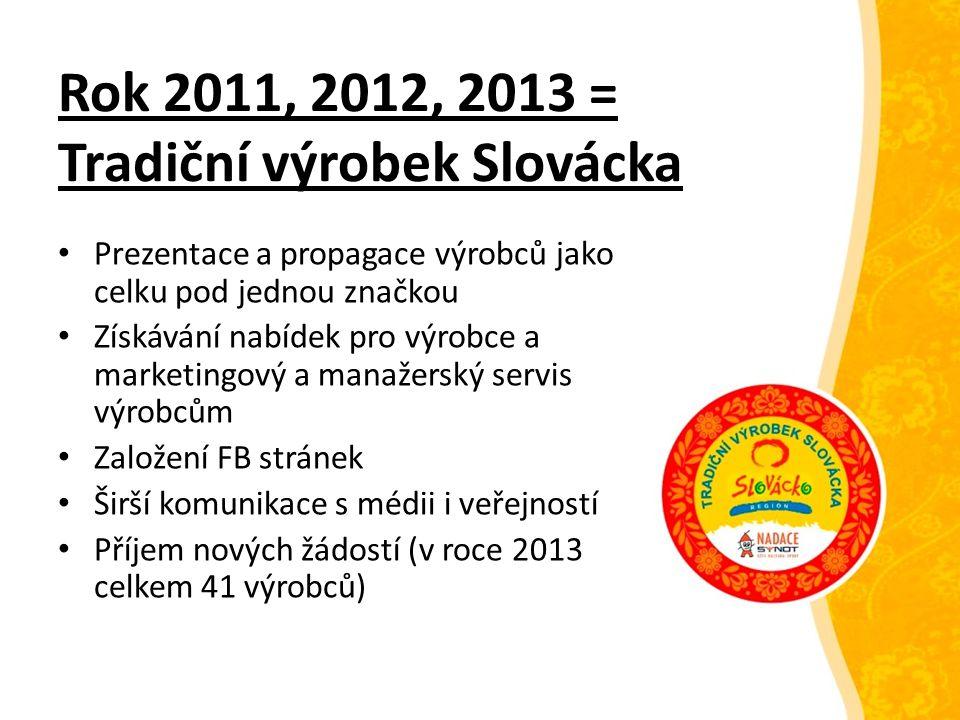 Rok 2011, 2012, 2013 = Tradiční výrobek Slovácka Prezentace a propagace výrobců jako celku pod jednou značkou Získávání nabídek pro výrobce a marketin
