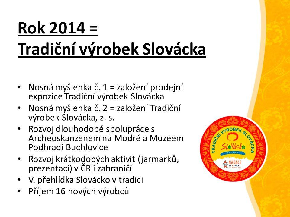 Rok 2014 = Tradiční výrobek Slovácka Nosná myšlenka č. 1 = založení prodejní expozice Tradiční výrobek Slovácka Nosná myšlenka č. 2 = založení Tradičn