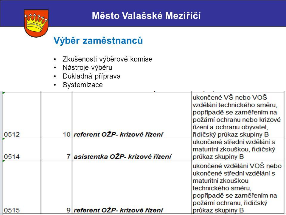 Město Valašské Meziříčí Výběr zaměstnanců Zkušenosti výběrové komise Nástroje výběru Důkladná příprava Systemizace