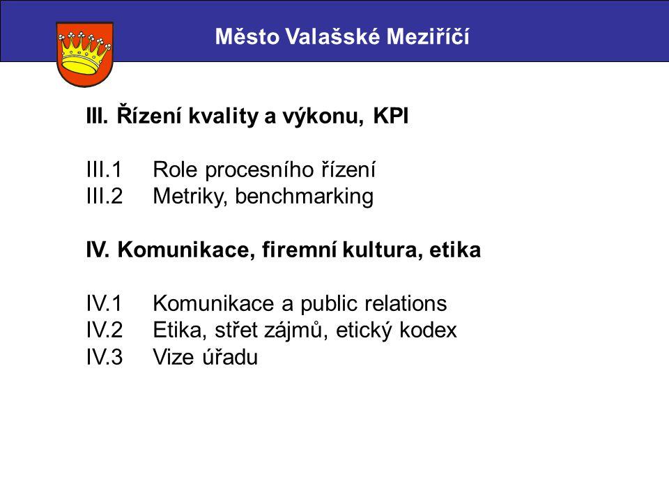 III. Řízení kvality a výkonu, KPI III.1 Role procesního řízení III.2Metriky, benchmarking IV. Komunikace, firemní kultura, etika IV.1Komunikace a publ