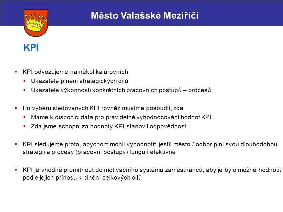 Město Valašské Meziříčí KPI  KPI odvozujeme na několika úrovních  Ukazatele plnění strategických cílů  Ukazatele výkonnosti konkrétních pracovních