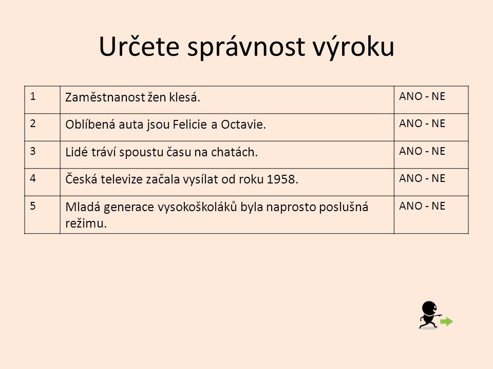 Správné řešení 1 Zaměstnanost žen klesá.ANO - NE 2 Oblíbená auta jsou Felicie a Octavie.
