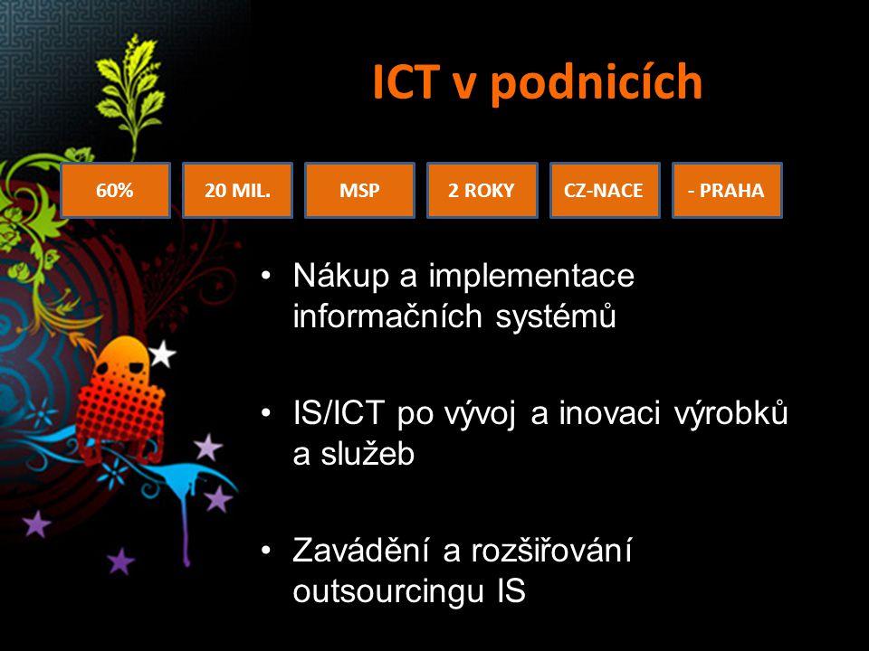 ICT v podnicích Nákup a implementace informačních systémů IS/ICT po vývoj a inovaci výrobků a služeb Zavádění a rozšiřování outsourcingu IS 60%20 MIL.MSP2 ROKYCZ-NACE- PRAHA