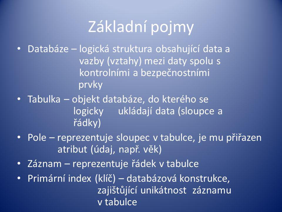 Základní pojmy Databáze – logická struktura obsahující data a vazby (vztahy) mezi daty spolu s kontrolními a bezpečnostními prvky Tabulka – objekt dat