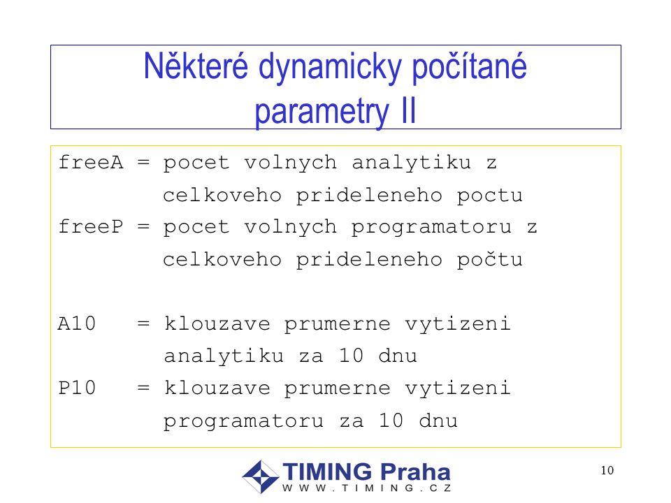 10 Některé dynamicky počítané parametry II freeA = pocet volnych analytiku z celkoveho prideleneho poctu freeP = pocet volnych programatoru z celkoveho prideleneho počtu A10 = klouzave prumerne vytizeni analytiku za 10 dnu P10 = klouzave prumerne vytizeni programatoru za 10 dnu