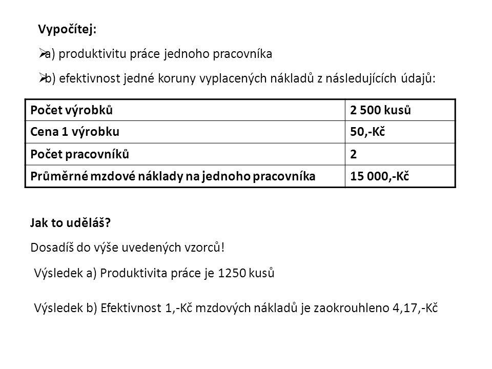 Vypočítej:  a) produktivitu práce jednoho pracovníka  b) efektivnost jedné koruny vyplacených nákladů z následujících údajů: Počet výrobků2 500 kusů Cena 1 výrobku50,-Kč Počet pracovníků2 Průměrné mzdové náklady na jednoho pracovníka15 000,-Kč Jak to uděláš.