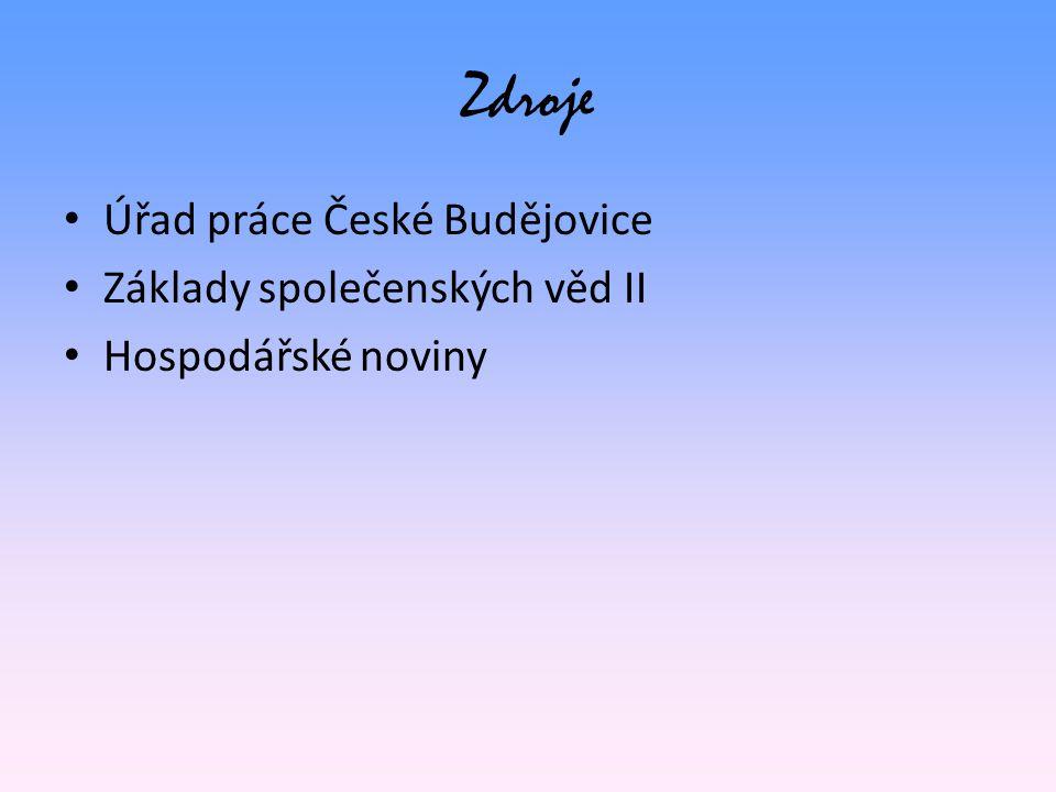 Zdroje Úřad práce České Budějovice Základy společenských věd II Hospodářské noviny