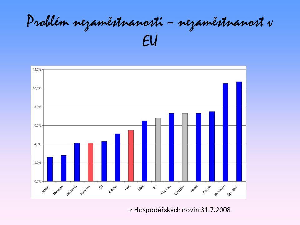 Problém nezaměstnanosti – nezaměstnanost v EU z Hospodářských novin 31.7.2008
