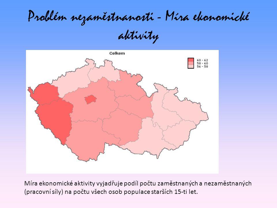 Problém nezaměstnanosti - Míra ekonomické aktivity Míra ekonomické aktivity vyjadřuje podíl počtu zaměstnaných a nezaměstnaných (pracovní síly) na počtu všech osob populace starších 15-ti let.