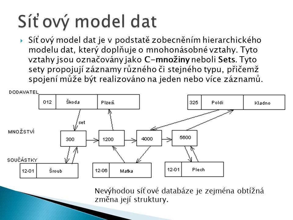  Síťový model dat je v podstatě zobecněním hierarchického modelu dat, který doplňuje o mnohonásobné vztahy. Tyto vztahy jsou označovány jako C-množin