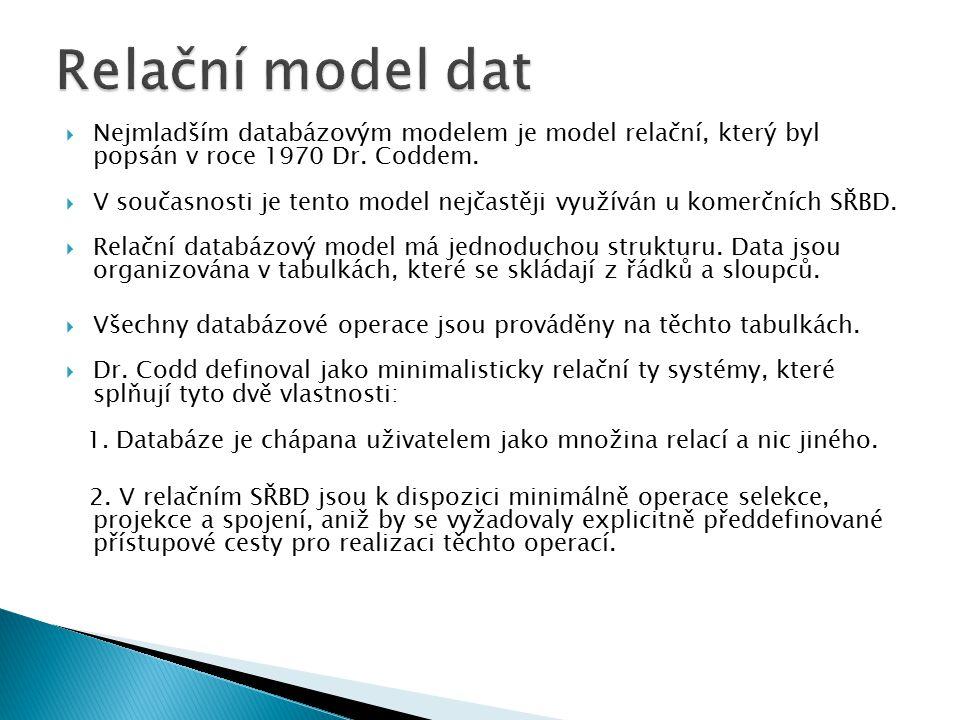  Nejmladším databázovým modelem je model relační, který byl popsán v roce 1970 Dr. Coddem.  V současnosti je tento model nejčastěji využíván u komer