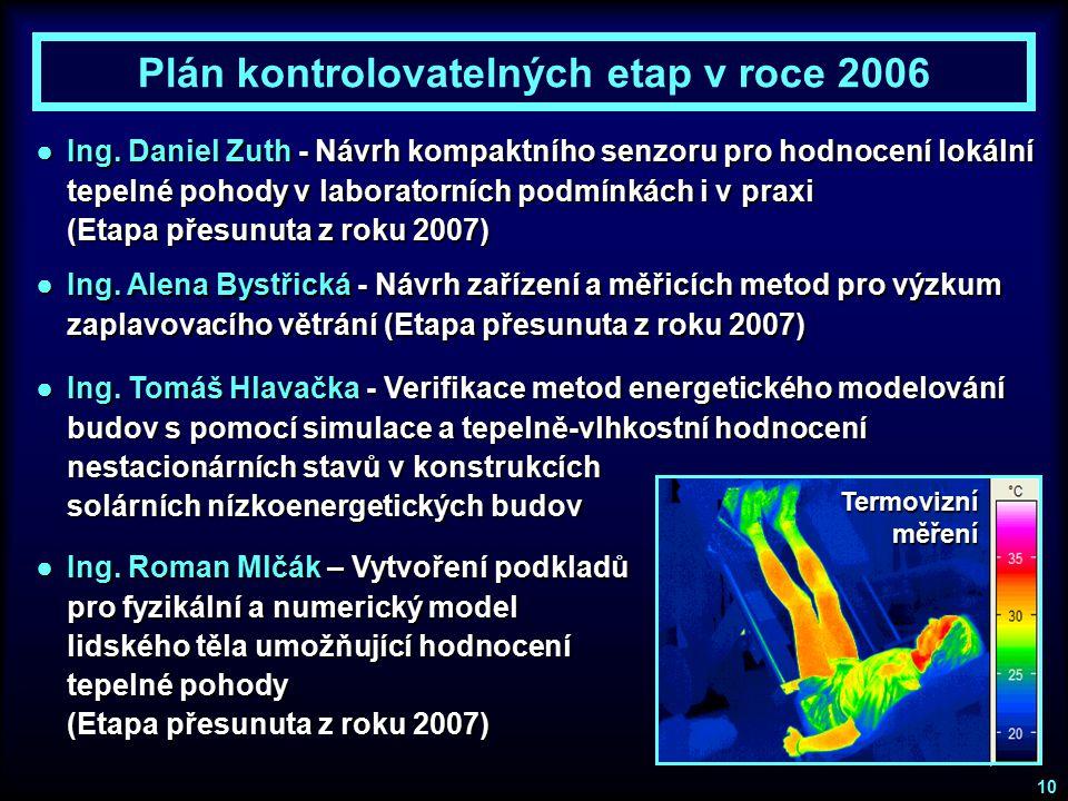 Plán kontrolovatelných etap v roce 2006 10 ●Ing. Tomáš Hlavačka - Verifikace metod energetického modelování budov s pomocí simulace a tepelně-vlhkostn
