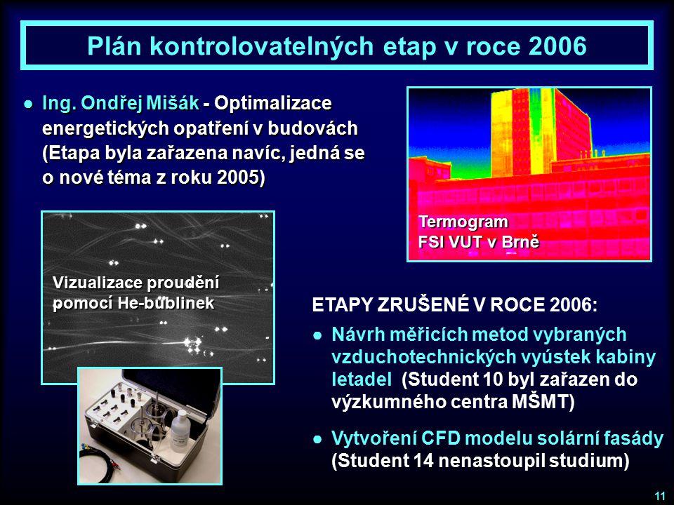 Plán kontrolovatelných etap v roce 2006 ●Ing. Ondřej Mišák - Optimalizace energetických opatření v budovách (Etapa byla zařazena navíc, jedná se o nov
