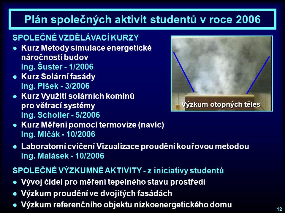 Plán společných aktivit studentů v roce 2006 SPOLEČNÉ VZDĚLÁVACÍ KURZY ●Kurz Metody simulace energetické náročnosti budov Ing. Šuster - 1/2006 ●Kurz S