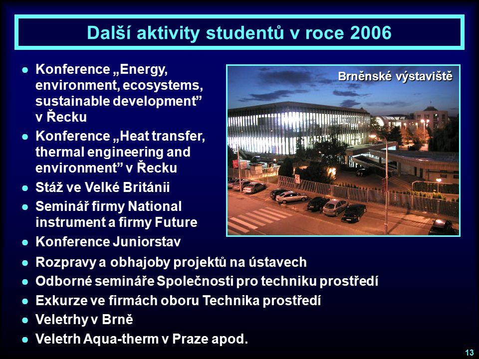 """Další aktivity studentů v roce 2006 ●Konference """"Energy, environment, ecosystems, sustainable development"""" v Řecku ●Konference """"Heat transfer, thermal"""