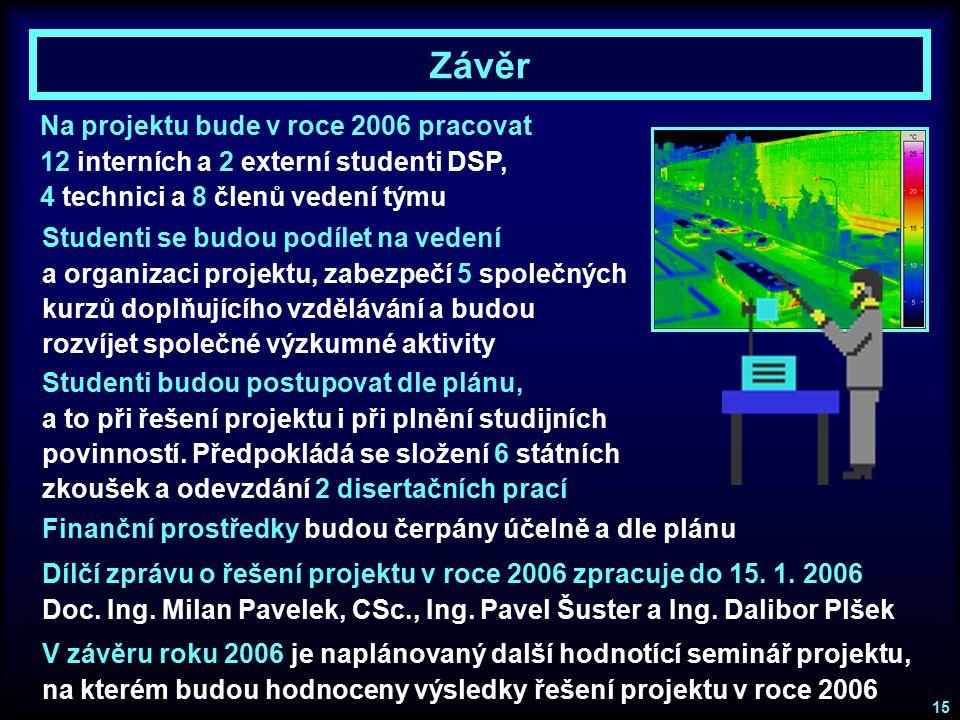 Závěr Na projektu bude v roce 2006 pracovat 12 interních a 2 externí studenti DSP, 4 technici a 8 členů vedení týmu Studenti budou postupovat dle plán