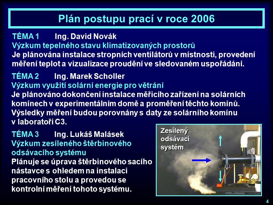 Plán postupu prací v roce 2006 TÉMA 1Ing. David Novák Výzkum tepelného stavu klimatizovaných prostorů Je plánována instalace stropních ventilátorů v m
