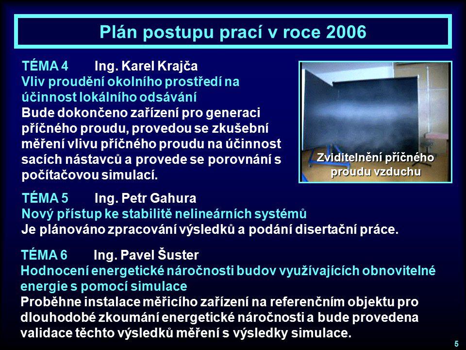 Plán postupu prací v roce 2006 TÉMA 6Ing. Pavel Šuster Hodnocení energetické náročnosti budov využívajících obnovitelné energie s pomocí simulace Prob