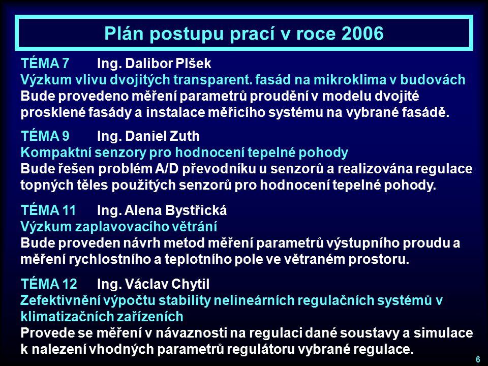 Plán postupu prací v roce 2006 TÉMA 9Ing. Daniel Zuth Kompaktní senzory pro hodnocení tepelné pohody Bude řešen problém A/D převodníku u senzorů a rea