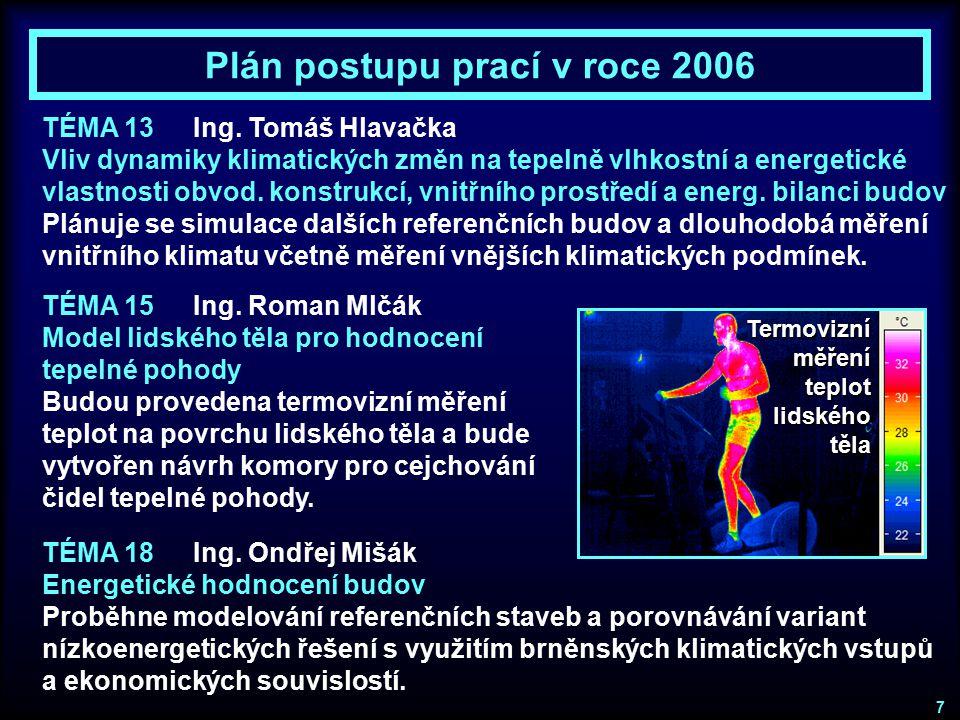 Plán postupu prací v roce 2006 7 TÉMA 13Ing. Tomáš Hlavačka Vliv dynamiky klimatických změn na tepelně vlhkostní a energetické vlastnosti obvod. konst